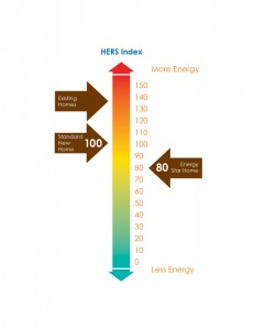 correct energy star graphic